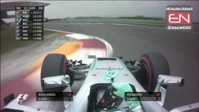 Rosberg el favorito para el GP de China de la F1. VIDEO